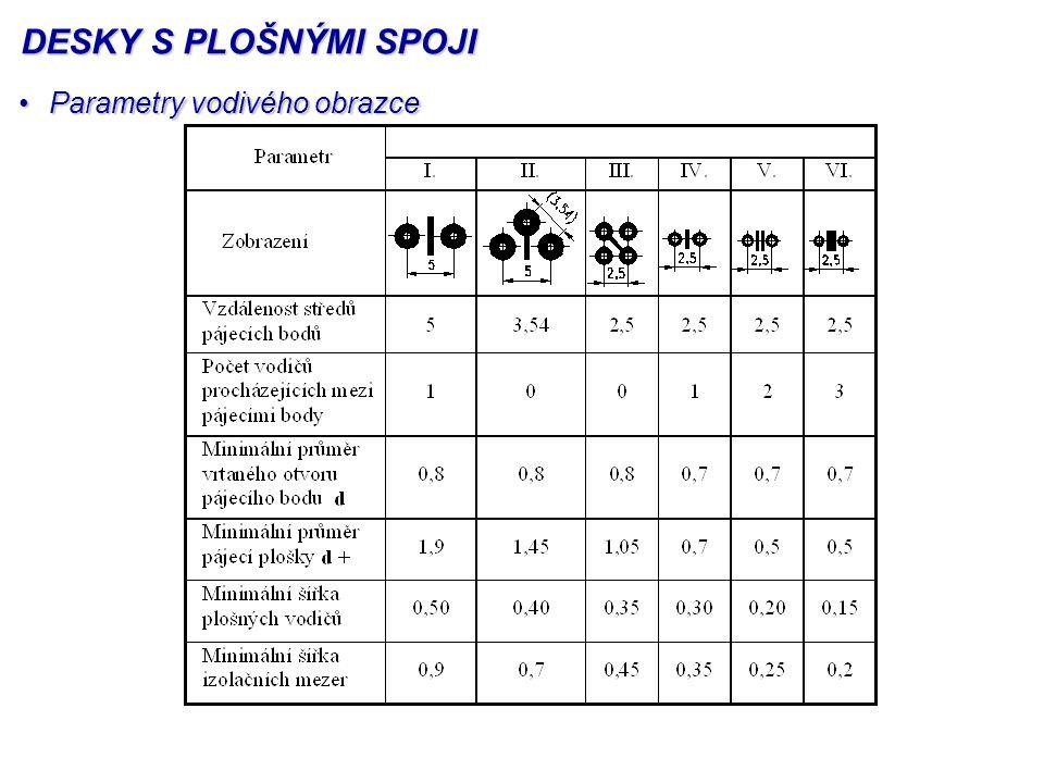 Parametry vodivého obrazceParametry vodivého obrazce DESKY S PLOŠNÝMI SPOJI