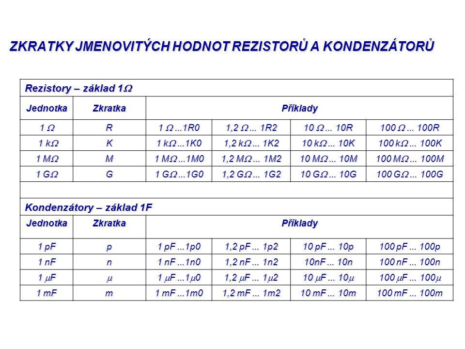 Rezistory – základ 1  JednotkaZkratkaPříklady 1  R 1 ...1R0 1,2 ... 1R2 10 ... 10R 100 ... 100R 1 k  1 k K 1 k ...1K0 1,2 k ... 1K2 10 k ..