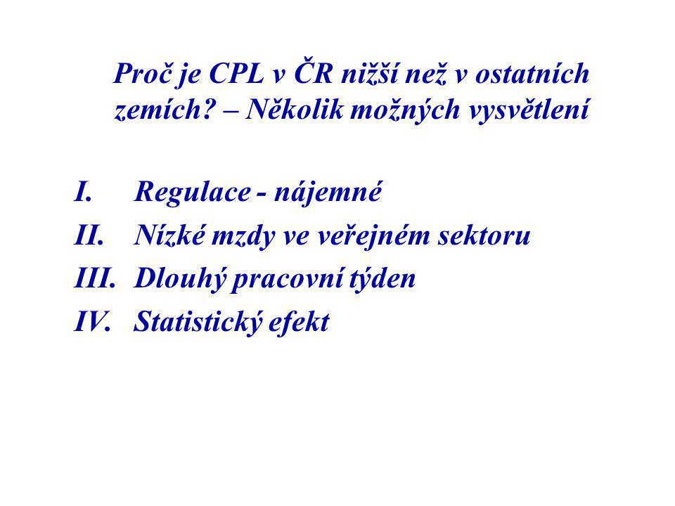 Proč je CPL v ČR nižší než v ostatních zemích.
