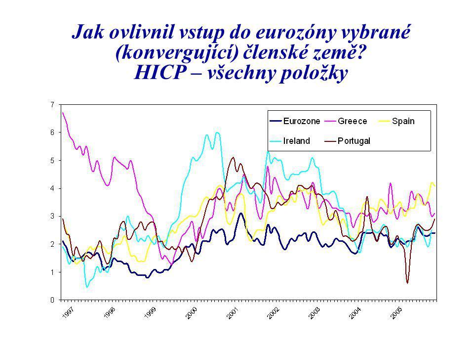 Jak ovlivnil vstup do eurozóny vybrané (konvergující) členské země HICP – všechny položky