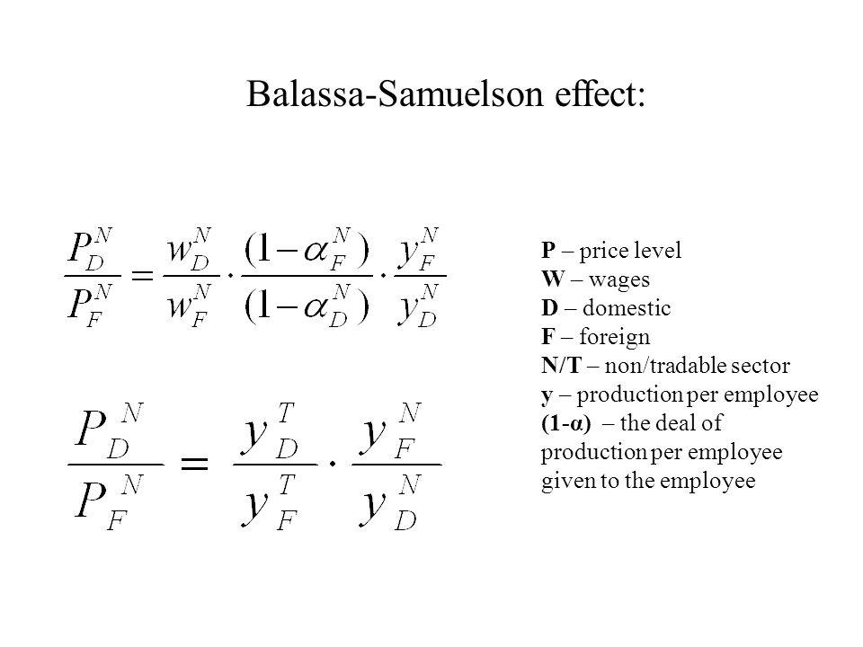 Balassa-Samuelson effect: P – price level W – wages D – domestic F – foreign N/T – non/tradable sector y – production per employee (1-α) – the deal of production per employee given to the employee