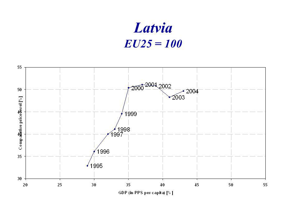 GDP v PPS per c. versus CPL (2004, EU25 = 100) bez Lucemburska