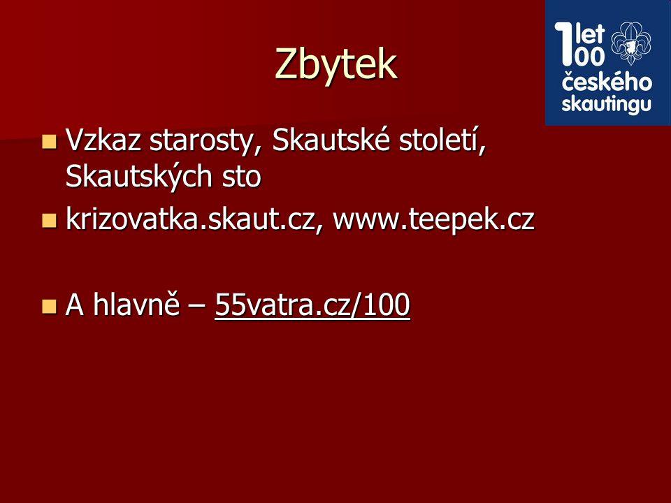 Zbytek Vzkaz starosty, Skautské století, Skautských sto Vzkaz starosty, Skautské století, Skautských sto krizovatka.skaut.cz, www.teepek.cz krizovatka.skaut.cz, www.teepek.cz A hlavně – 55vatra.cz/100 A hlavně – 55vatra.cz/100