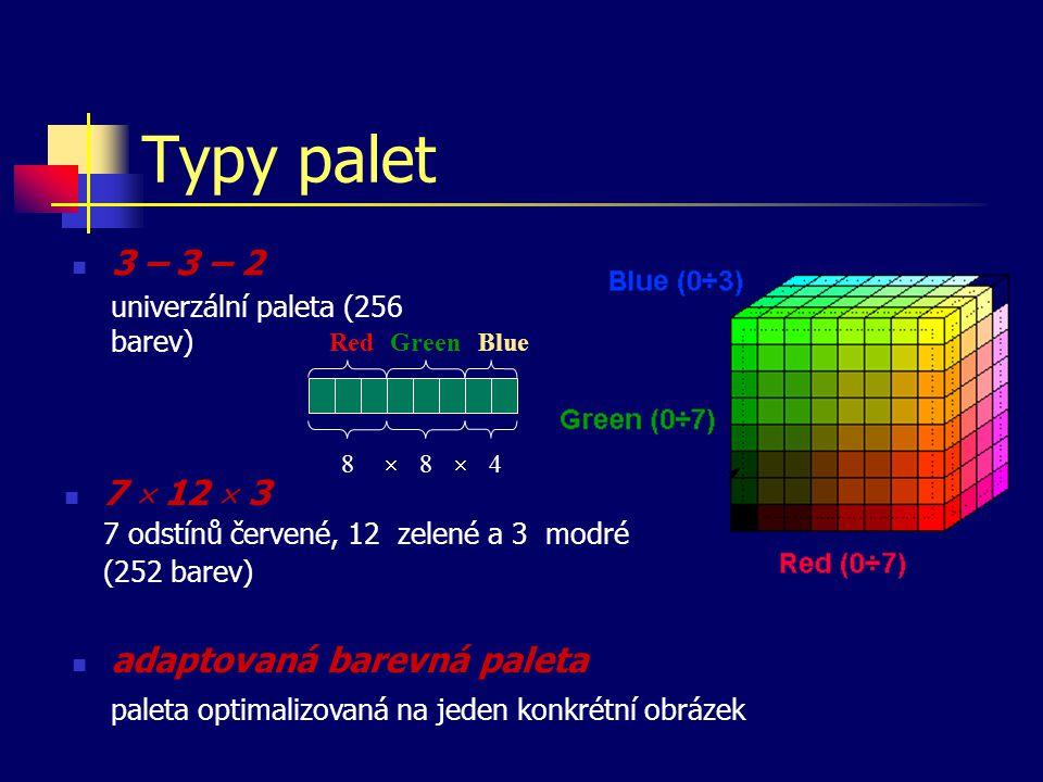 Velikost rastrového obrazu V = p. h p... počet pixelů, h... barevná hloubka v bitech. Výsledek je v bitech. p = x. y. dx. dy x, y... rozměry; dx, dy..