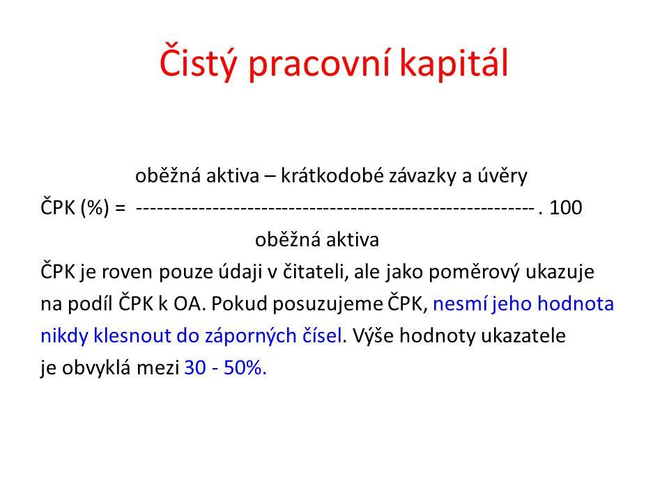 Čistý pracovní kapitál oběžná aktiva – krátkodobé závazky a úvěry ČPK (%) = ----------------------------------------------------------.