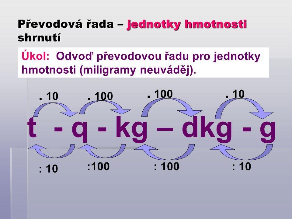 Převodová řada – jednotky hmotnosti shrnutí t - q - kg – dkg - g. 100. 10 : 100: 10. 100 :100. 10 : 10 Úkol: Odvoď převodovou řadu pro jednotky hmotno