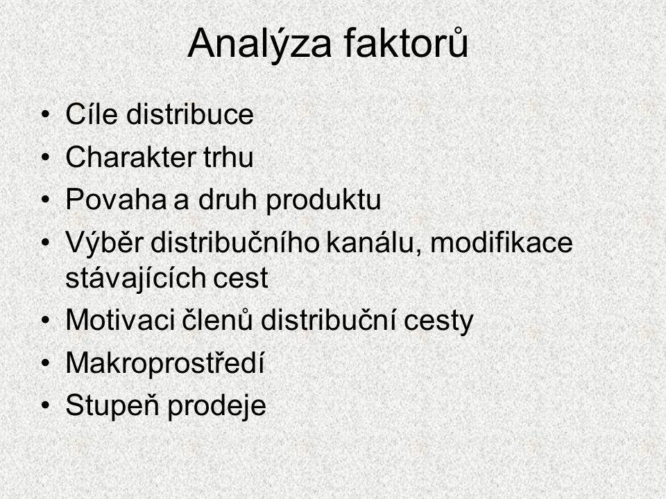Analýza faktorů Cíle distribuce Charakter trhu Povaha a druh produktu Výběr distribučního kanálu, modifikace stávajících cest Motivaci členů distribuč