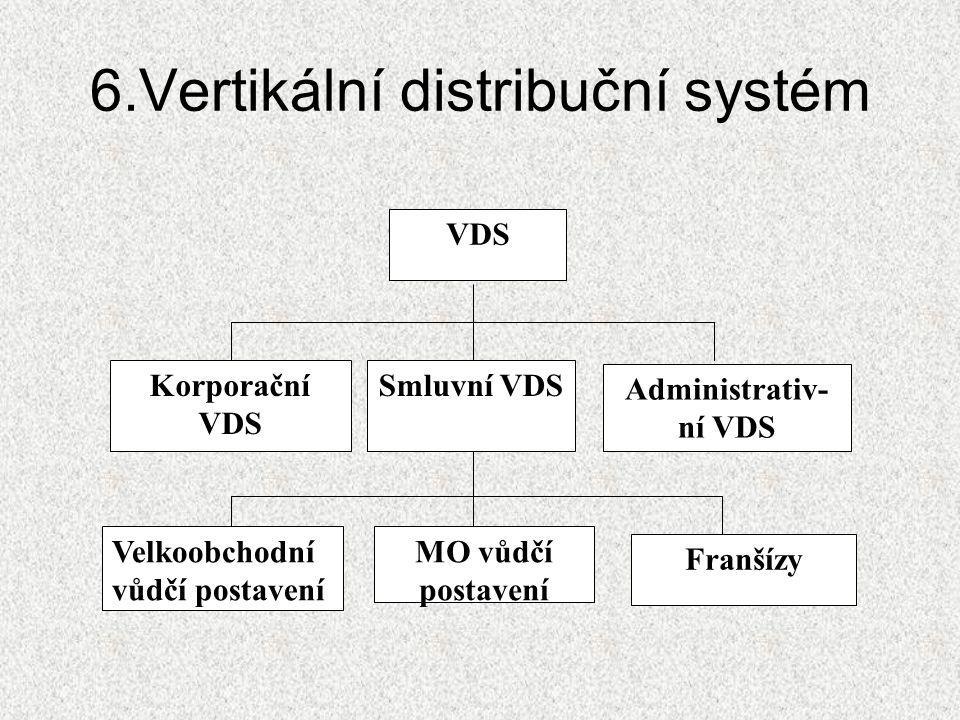 6.Vertikální distribuční systém Smluvní VDSKorporační VDS Franšízy Administrativ- ní VDS Velkoobchodní vůdčí postavení MO vůdčí postavení VDS