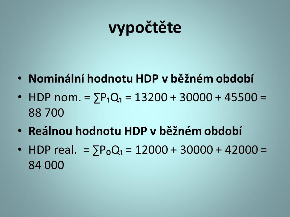 vypočtěte Nominální hodnotu HDP v běžném období HDP nom. = ∑P₁Q₁ = 13200 + 30000 + 45500 = 88 700 Reálnou hodnotu HDP v běžném období HDP real. = ∑P₀Q