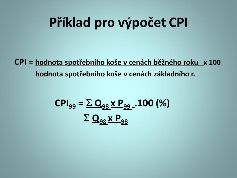 Příklad pro výpočet CPI CPI = hodnota spotřebního koše v cenách běžného roku x 100 hodnota spotřebního koše v cenách základního r. CPI 99 =  Q 98 x P