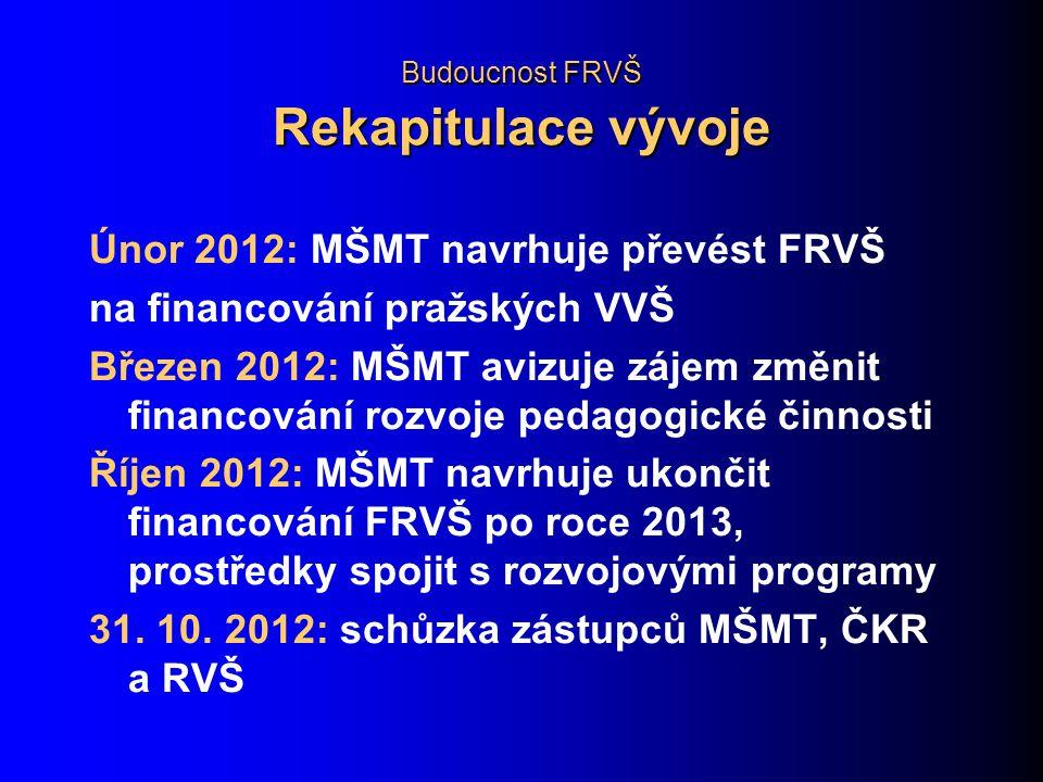 Budoucnost FRVŠ Rekapitulace vývoje Únor 2012: MŠMT navrhuje převést FRVŠ na financování pražských VVŠ Březen 2012: MŠMT avizuje zájem změnit financování rozvoje pedagogické činnosti Říjen 2012: MŠMT navrhuje ukončit financování FRVŠ po roce 2013, prostředky spojit s rozvojovými programy 31.