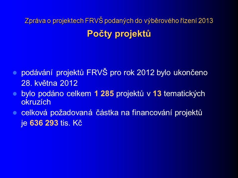 Zpráva o projektech FRVŠ podaných do výběrového řízení 2013 Počty projektů podávání projektů FRVŠ pro rok 2012 bylo ukončeno 28.