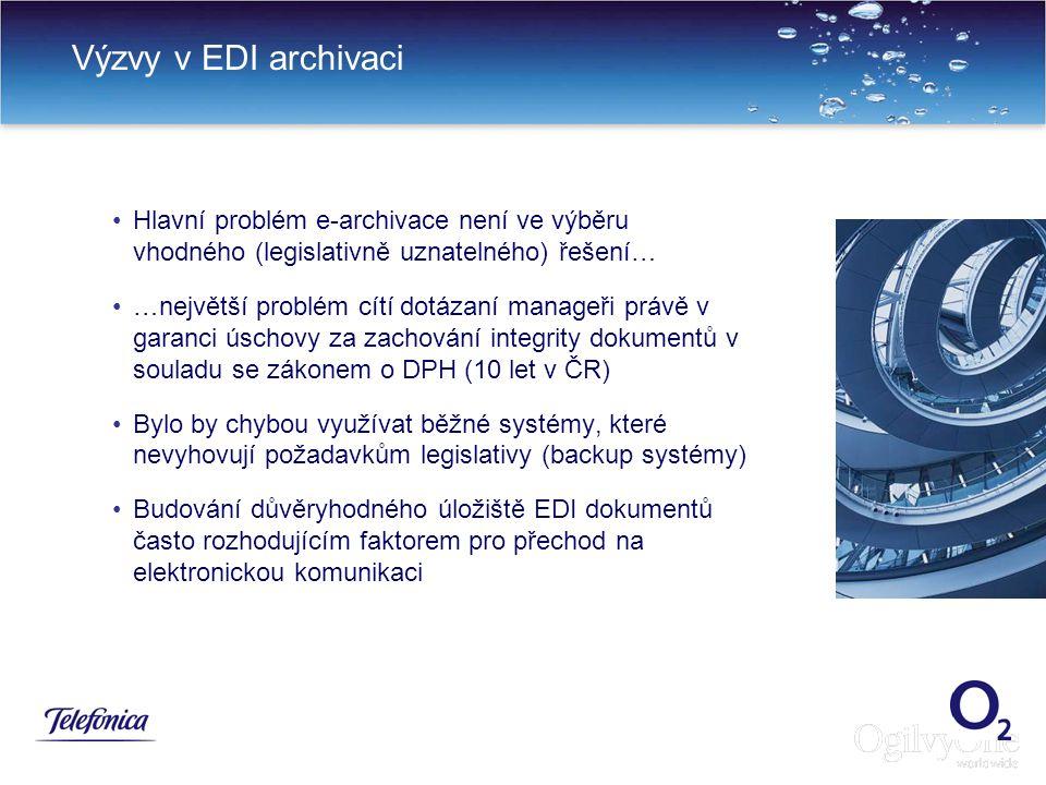 11 Výzvy v EDI archivaci Hlavní problém e-archivace není ve výběru vhodného (legislativně uznatelného) řešení… …největší problém cítí dotázaní manageři právě v garanci úschovy za zachování integrity dokumentů v souladu se zákonem o DPH (10 let v ČR) Bylo by chybou využívat běžné systémy, které nevyhovují požadavkům legislativy (backup systémy) Budování důvěryhodného úložiště EDI dokumentů často rozhodujícím faktorem pro přechod na elektronickou komunikaci