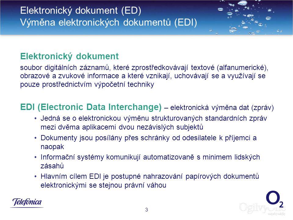 6 Elektronický dokument (ED) Výměna elektronických dokumentů (EDI) 3 Elektronický dokument soubor digitálních záznamů, které zprostředkovávají textové (alfanumerické), obrazové a zvukové informace a které vznikají, uchovávají se a využívají se pouze prostřednictvím výpočetní techniky EDI (Electronic Data Interchange) – elektronická výměna dat (zpráv) Jedná se o elektronickou výměnu strukturovaných standardních zpráv mezi dvěma aplikacemi dvou nezávislých subjektů Dokumenty jsou posílány přes schránky od odesilatele k příjemci a naopak Informační systémy komunikují automatizovaně s minimem lidských zásahů Hlavním cílem EDI je postupné nahrazování papírových dokumentů elektronickými se stejnou právní váhou