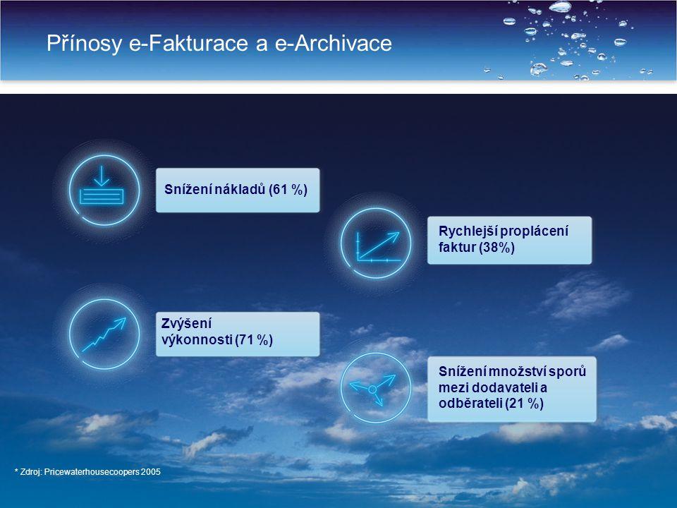 9 Přínosy e-Fakturace a e-Archivace 2 Snížení nákladů (61 %) Zvýšení výkonnosti (71 %) Rychlejší proplácení faktur (38%) Snížení množství sporů mezi dodavateli a odběrateli (21 %) * Zdroj: Pricewaterhousecoopers 2005