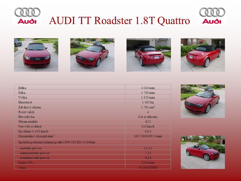 AUDI TT Roadster 1.8T Quattro Délka4 040 mm Šířka1 760 mm Výška1 350 mm Hmotnost1 465 kg Zdvihový objem1 781 cm 3 Počet válců4 Převodovka6-ti rychlostní Objem nádrže62 l Nejvyšší rychlost243 km/h Zrychlení 0-100 km/h6,6 s Maximální výkon při min -1 165/5 900 kW/1/min Spotřeba pohonných hmot podle 1999/100/ES v l/100km - městský provoz13,3 l - mimoměstský provoz7,1 l - kombinovaný provoz9,4 l Emise CO 2 226 g/km Cena39 000 EURO