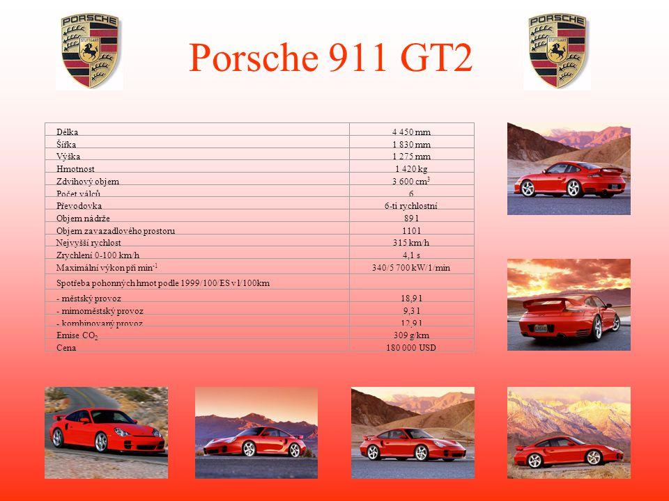 Porsche 911 GT2 Délka4 450 mm Šířka1 830 mm Výška1 275 mm Hmotnost1 420 kg Zdvihový objem3 600 cm 3 Počet válců6 Převodovka6-ti rychlostní Objem nádrže89 l Objem zavazadlového prostoru110 l Nejvyšší rychlost315 km/h Zrychlení 0-100 km/h4,1 s Maximální výkon při min -1 340/5 700 kW/1/min Spotřeba pohonných hmot podle 1999/100/ES v l/100km - městský provoz18,9 l - mimoměstský provoz9,3 l - kombinovaný provoz12,9 l Emise CO 2 309 g/km Cena180 000 USD