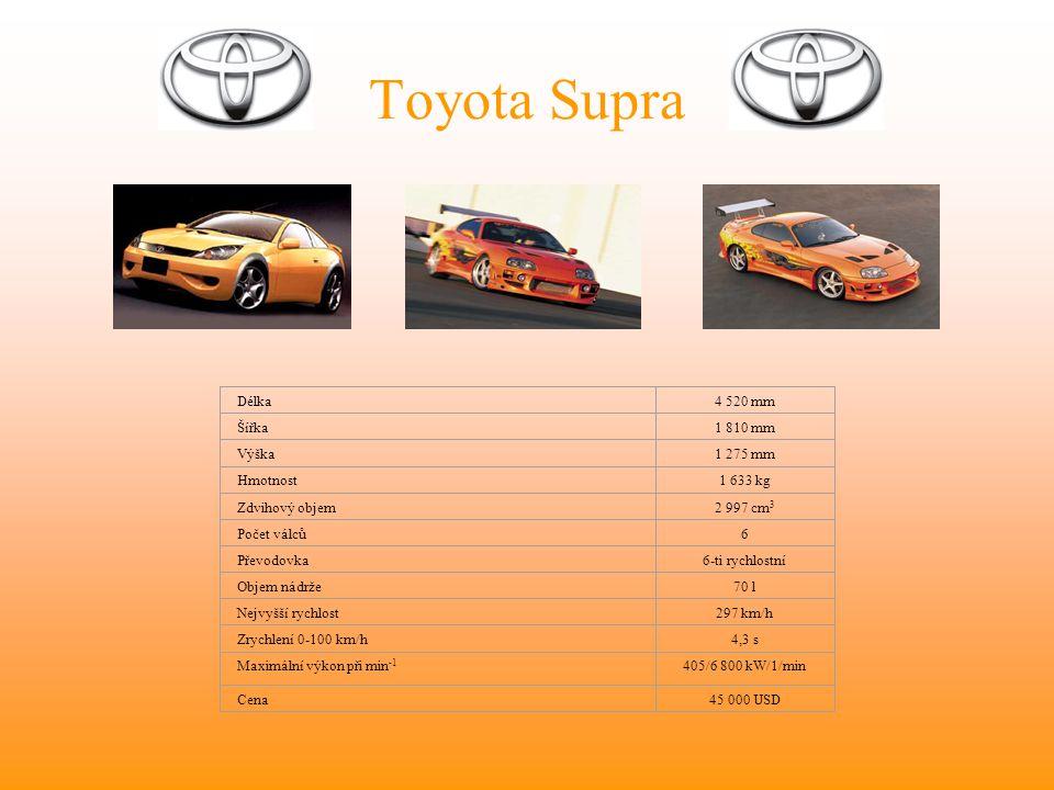 Toyota Supra Délka4 520 mm Šířka1 810 mm Výška1 275 mm Hmotnost1 633 kg Zdvihový objem2 997 cm 3 Počet válců6 Převodovka6-ti rychlostní Objem nádrže70 l Nejvyšší rychlost297 km/h Zrychlení 0-100 km/h4,3 s Maximální výkon při min -1 405/6 800 kW/1/min Cena45 000 USD