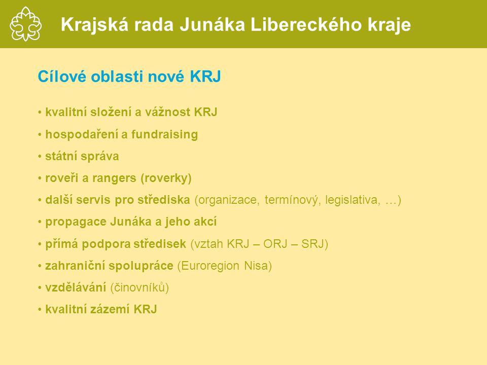 Cílové oblasti nové KRJ kvalitní složení a vážnost KRJ hospodaření a fundraising státní správa roveři a rangers (roverky) další servis pro střediska (organizace, termínový, legislativa, …) propagace Junáka a jeho akcí přímá podpora středisek (vztah KRJ – ORJ – SRJ) zahraniční spolupráce (Euroregion Nisa) vzdělávání (činovníků) kvalitní zázemí KRJ Krajská rada Junáka Libereckého kraje
