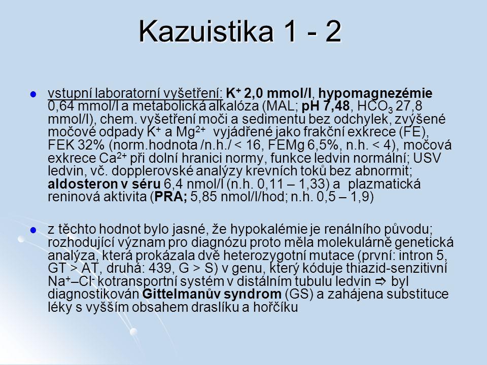 Kazuistika 1 - 2 vstupní laboratorní vyšetření: K + 2,0 mmol/l, hypomagnezémie 0,64 mmol/l a metabolická alkalóza (MAL; pH 7,48, HCO 3 27,8 mmol/l), chem.