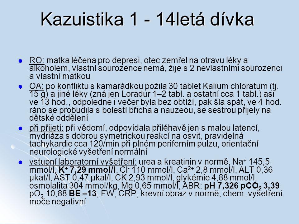 Kazuistika 1 - 14letá dívka RO: matka léčena pro depresi, otec zemřel na otravu léky a alkoholem, vlastní sourozence nemá, žije s 2 nevlastními souroz