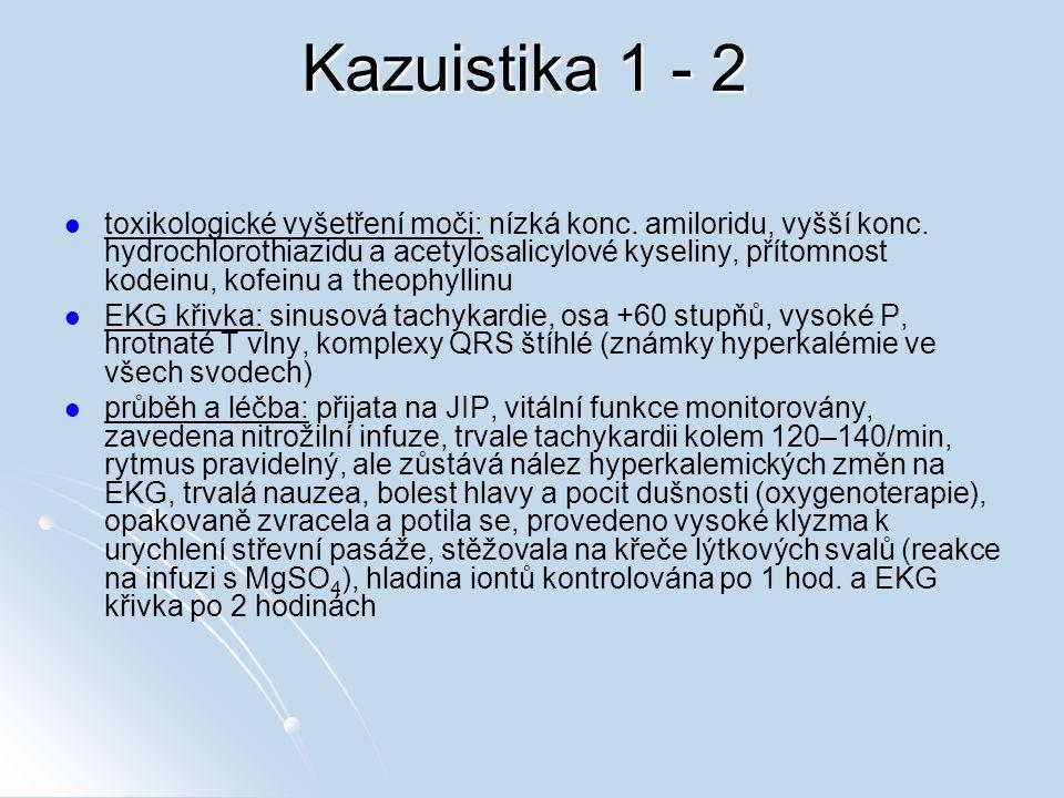 Kazuistika 1 - 2 toxikologické vyšetření moči: nízká konc. amiloridu, vyšší konc. hydrochlorothiazidu a acetylosalicylové kyseliny, přítomnost kodeinu