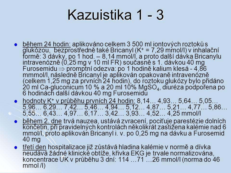 Kazuistika 1 - 3 během 24 hodin: aplikováno celkem 3 500 ml iontových roztoků s glukózou, bezprostředně také Bricanyl (K + = 7,29 mmol/l) v inhalační