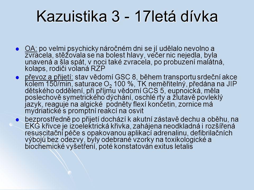 Kazuistika 3 - 17letá dívka OA: po velmi psychicky náročném dni se jí udělalo nevolno a zvracela, stěžovala se na bolest hlavy, večer nic nejedla, byl