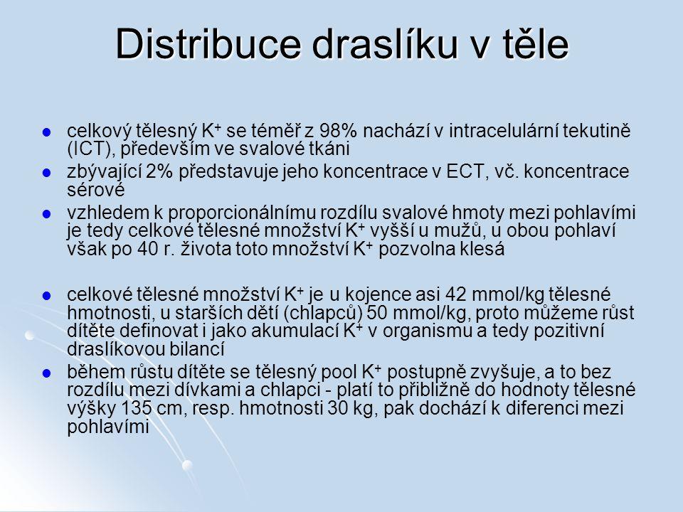 Distribuce draslíku v těle celkový tělesný K + se téměř z 98% nachází v intracelulární tekutině (ICT), především ve svalové tkáni zbývající 2% předsta