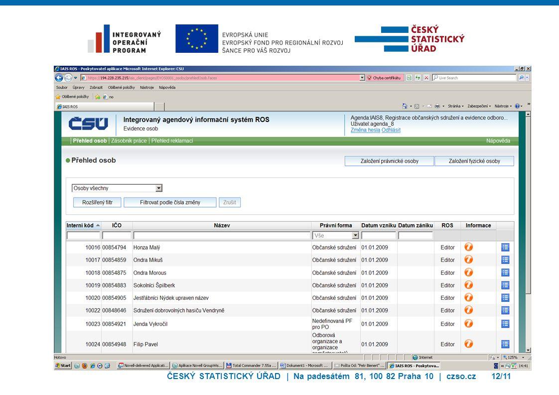 ČESKÝ STATISTICKÝ ÚŘAD | Na padesátém 81, 100 82 Praha 10 | czso.cz12/11