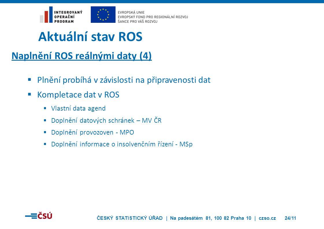 ČESKÝ STATISTICKÝ ÚŘAD | Na padesátém 81, 100 82 Praha 10 | czso.cz24/11 Aktuální stav ROS Naplnění ROS reálnými daty (4)  Plnění probíhá v závislost