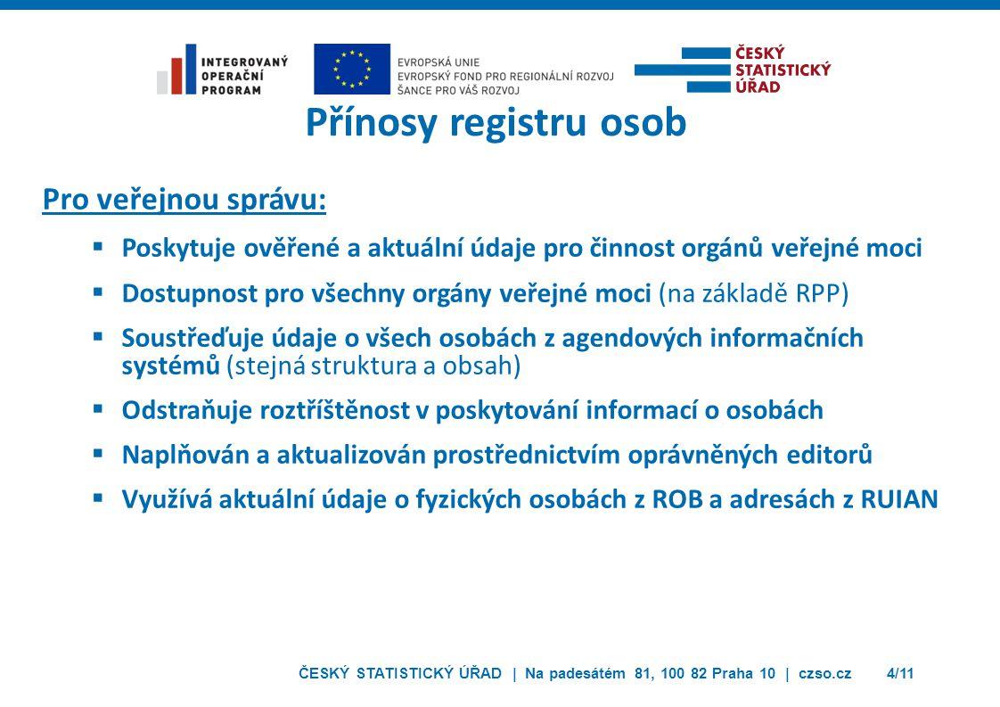 ČESKÝ STATISTICKÝ ÚŘAD | Na padesátém 81, 100 82 Praha 10 | czso.cz4/11 Přínosy registru osob Pro veřejnou správu:  Poskytuje ověřené a aktuální údaj
