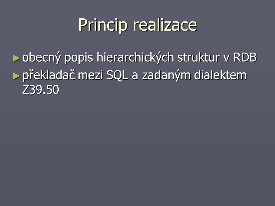 Princip realizace ► obecný popis hierarchických struktur v RDB ► překladač mezi SQL a zadaným dialektem Z39.50