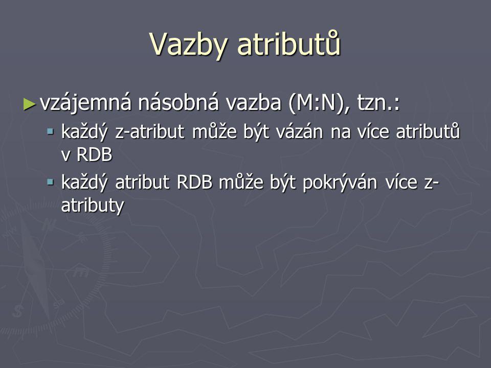 Vazby atributů ► vzájemná násobná vazba (M:N), tzn.:  každý z-atribut může být vázán na více atributů v RDB  každý atribut RDB může být pokrýván více z- atributy