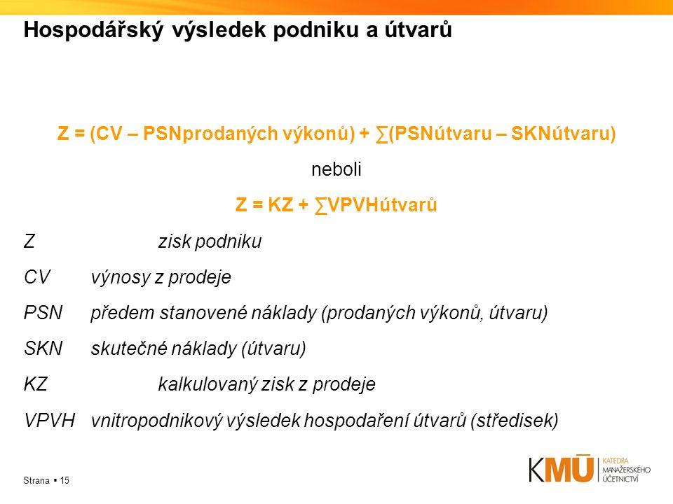 Strana  15 Hospodářský výsledek podniku a útvarů Z = (CV – PSNprodaných výkonů) + ∑(PSNútvaru – SKNútvaru) neboli Z = KZ + ∑VPVHútvarů Z zisk podniku CVvýnosy z prodeje PSN předem stanovené náklady (prodaných výkonů, útvaru) SKNskutečné náklady (útvaru) KZkalkulovaný zisk z prodeje VPVHvnitropodnikový výsledek hospodaření útvarů (středisek)