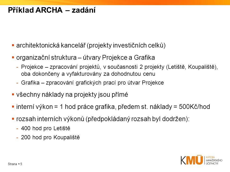 Strana  5 Příklad ARCHA – zadání  architektonická kancelář (projekty investičních celků)  organizační struktura – útvary Projekce a Grafika -Projekce – zpracování projektů, v současnosti 2 projekty (Letiště, Koupaliště), oba dokončeny a vyfakturovány za dohodnutou cenu -Grafika – zpracování grafických prací pro útvar Projekce  všechny náklady na projekty jsou přímé  interní výkon = 1 hod práce grafika, předem st.