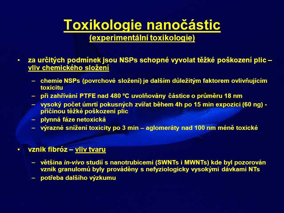 Toxikologie nanočástic (ekotoxikologické studie) test nepotahovaných ve vodě rozpustných koloidních fullerenů ( n C 60 ) na Daphnia magna – 48h LC 50 = 800 ppb test n C 60, okounek pstruhovitý (Micropterus salmoides) – 0,5 ppm, 48 h – peroxidace lipidů v mozku, vyčerpání gluthathionu v žábrách baktericidní účinky fullerenů a nanovláken – antimikrobiální ponožky vliv počasí na potahované a kovalentně modifikované povrchy NSPs