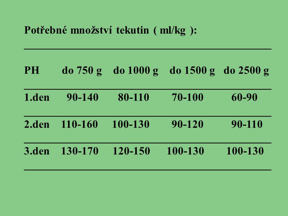 Potřebné množství tekutin ( ml/kg ): ____________________________________________ PH do 750 g do 1000 g do 1500 g do 2500 g __________________________