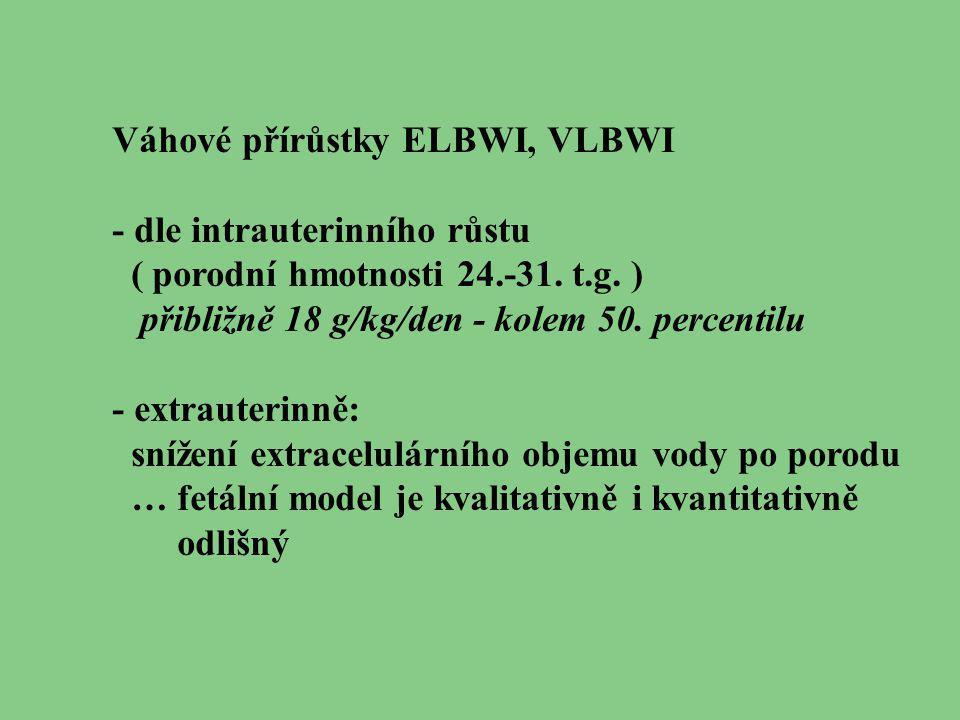 Váhové přírůstky ELBWI, VLBWI - dle intrauterinního růstu ( porodní hmotnosti 24.-31. t.g. ) přibližně 18 g/kg/den - kolem 50. percentilu - extrauteri
