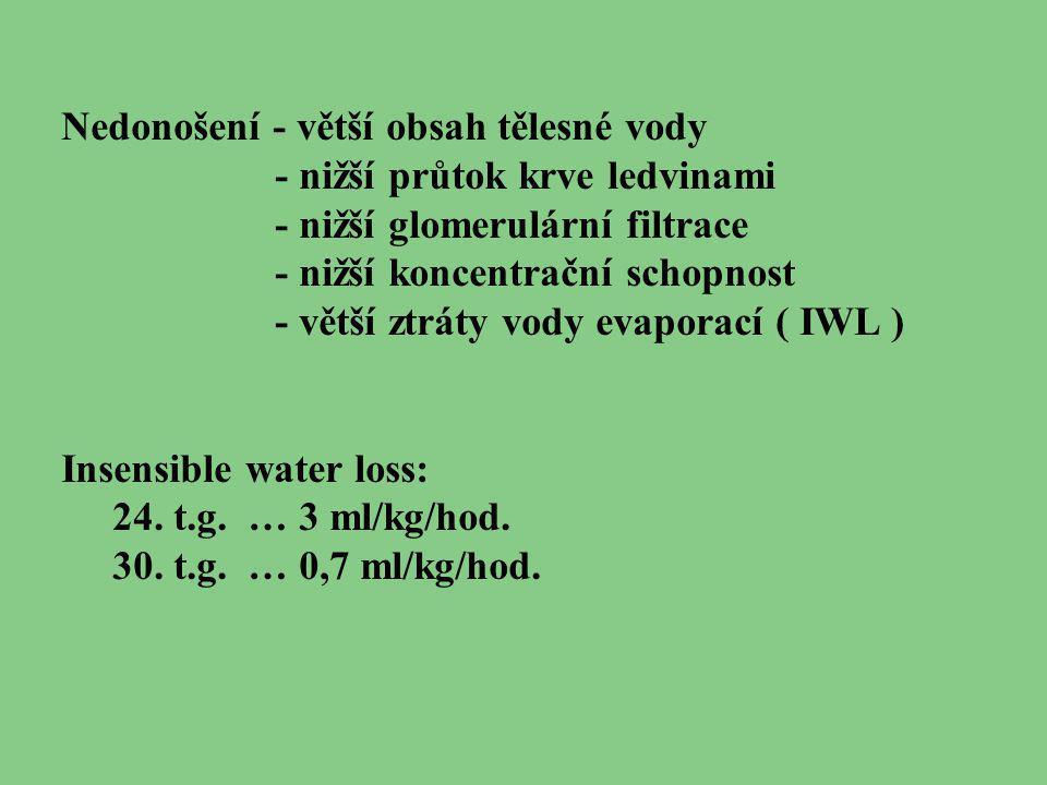 Nedonošení - větší obsah tělesné vody - nižší průtok krve ledvinami - nižší glomerulární filtrace - nižší koncentrační schopnost - větší ztráty vody e