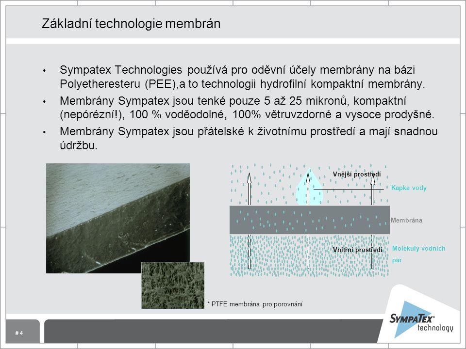 # 4 Základní technologie membrán Sympatex Technologies používá pro oděvní účely membrány na bázi Polyetheresteru (PEE),a to technologii hydrofilní kompaktní membrány.