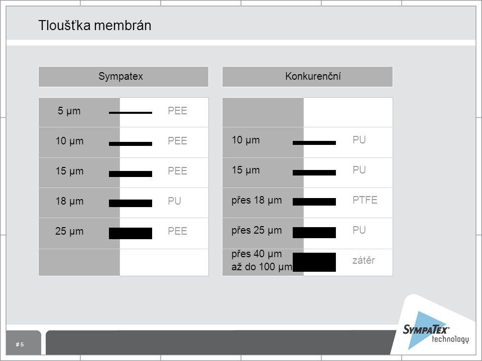 # 5 Tloušťka membrán Konkurenční Sympatex 5 µm 10 µm 15 µm 18 µm 25 µm 10 µm 15 µm přes 18 µm přes 25 µm přes 40 µm až do 100 µm PEE PU PEE PU PTFE PU zátěr