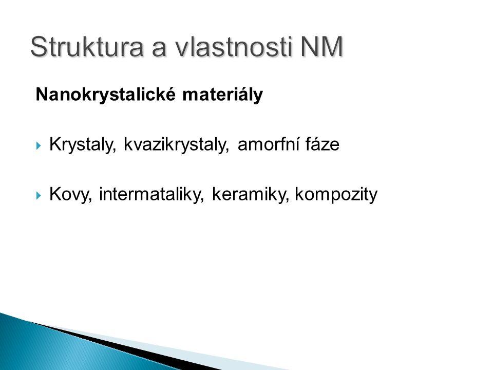 Nanokrystalické materiály  Krystaly, kvazikrystaly, amorfní fáze  Kovy, intermataliky, keramiky, kompozity