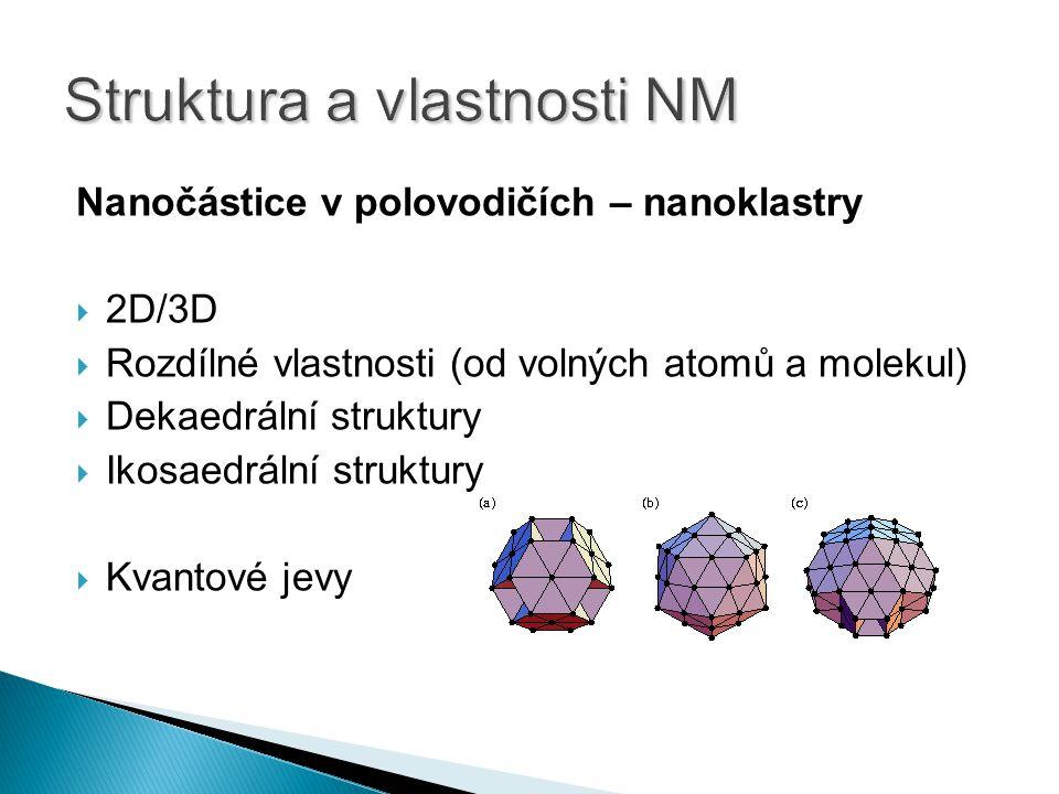 Nanočástice v polovodičích – nanoklastry  2D/3D  Rozdílné vlastnosti (od volných atomů a molekul)  Dekaedrální struktury  Ikosaedrální struktury 
