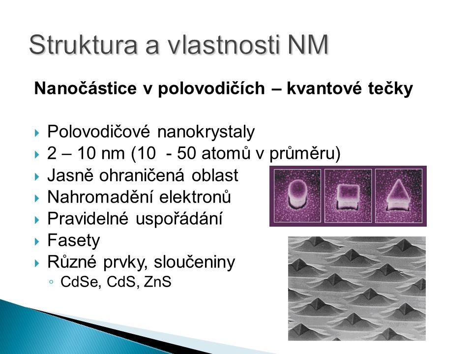 Nanočástice v polovodičích – kvantové tečky  Polovodičové nanokrystaly  2 – 10 nm (10 - 50 atomů v průměru)  Jasně ohraničená oblast  Nahromadění