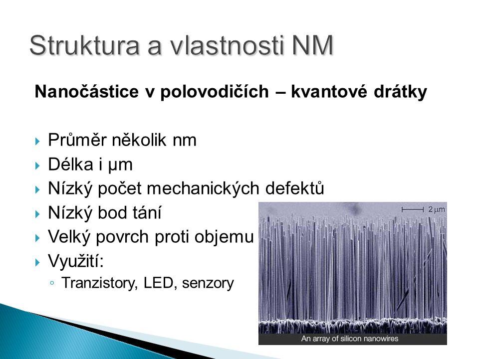Nanočástice v polovodičích – kvantové drátky  Průměr několik nm  Délka i µm  Nízký počet mechanických defektů  Nízký bod tání  Velký povrch proti objemu  Využití: ◦ Tranzistory, LED, senzory