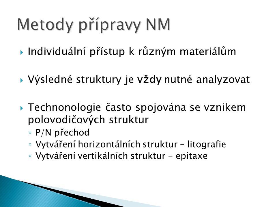  Individuální přístup k různým materiálům  Výsledné struktury je vždy nutné analyzovat  Technonologie často spojována se vznikem polovodičových struktur ◦ P/N přechod ◦ Vytváření horizontálních struktur – litografie ◦ Vytváření vertikálních struktur - epitaxe