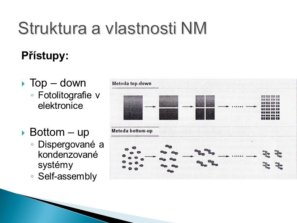 Přístupy:  Top – down ◦ Fotolitografie v elektronice  Bottom – up ◦ Dispergované a kondenzované systémy ◦ Self-assembly