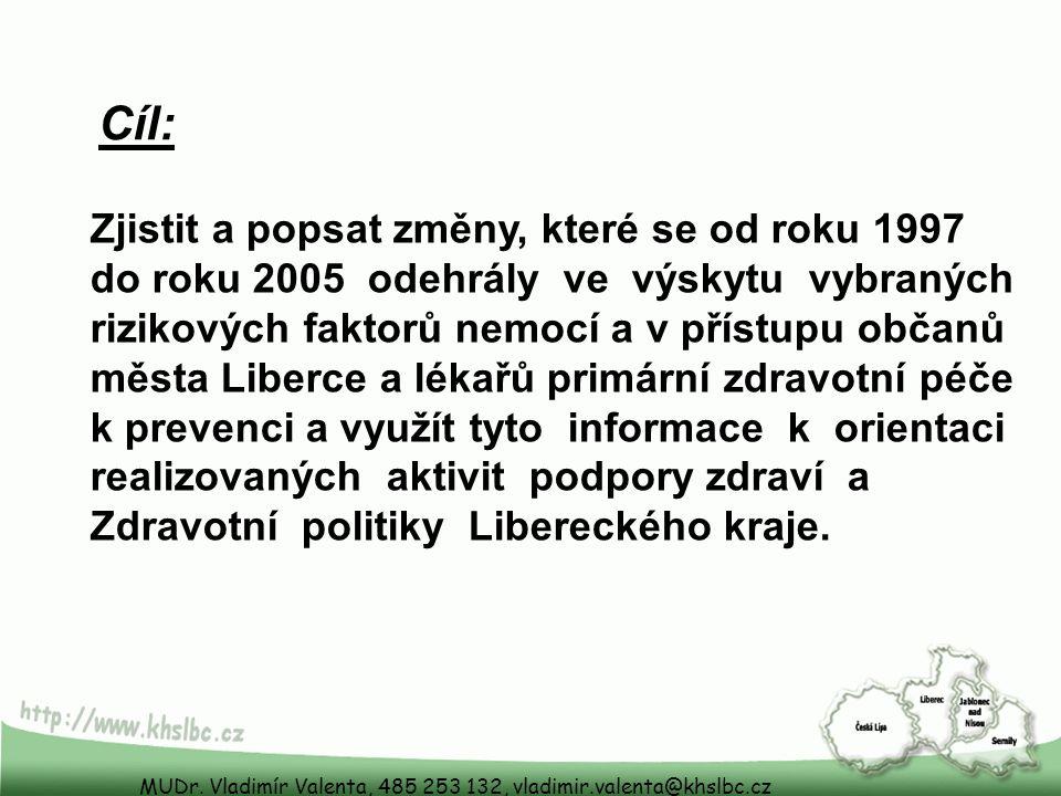 MUDr. Vladimír Valenta, 485 253 132, vladimir.valenta@khslbc.cz Cíl: Zjistit a popsat změny, které se od roku 1997 do roku 2005 odehrály ve výskytu vy