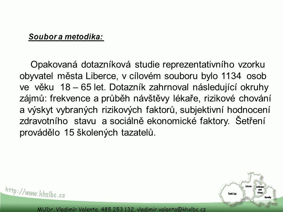 MUDr. Vladimír Valenta, 485 253 132, vladimir.valenta@khslbc.cz Soubor a metodika: Opakovaná dotazníková studie reprezentativního vzorku obyvatel měst